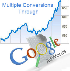 Google-adwords-coversions