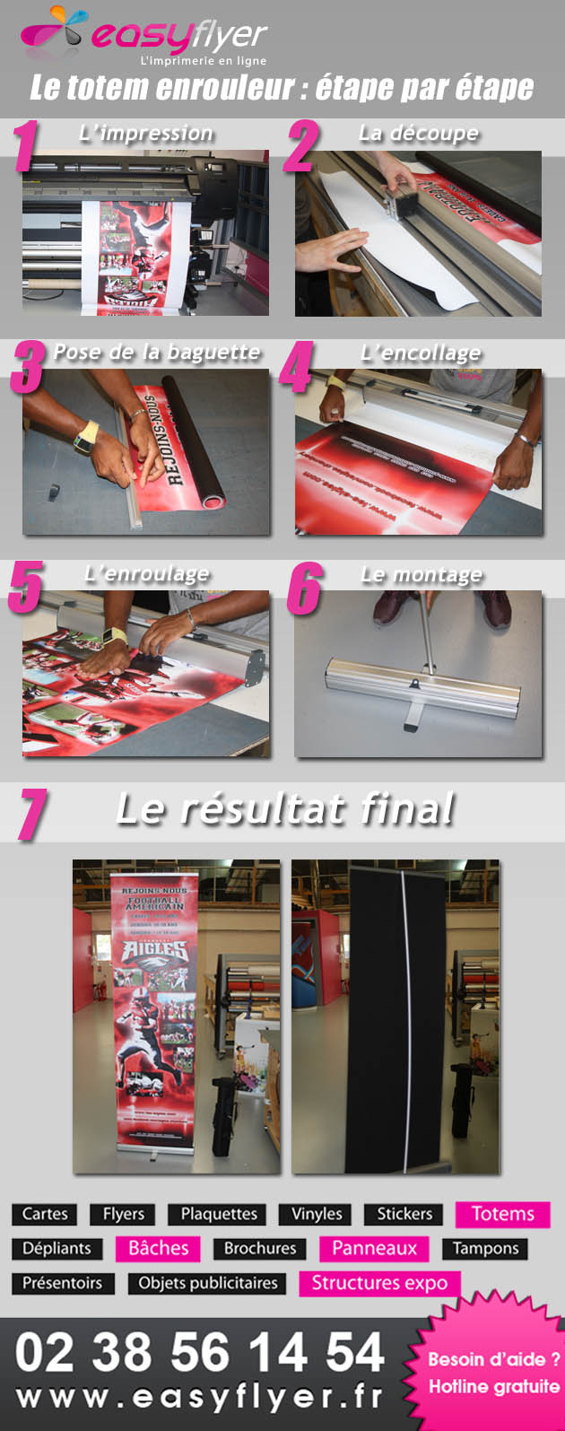 Etapes-roll-up